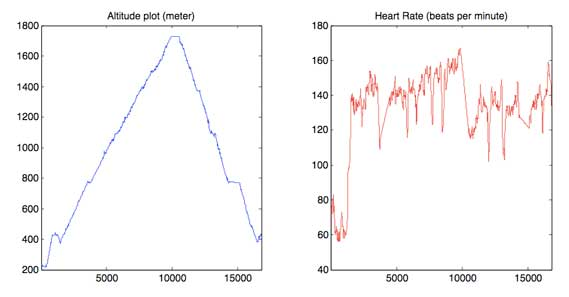 altitude-heart-rate-10